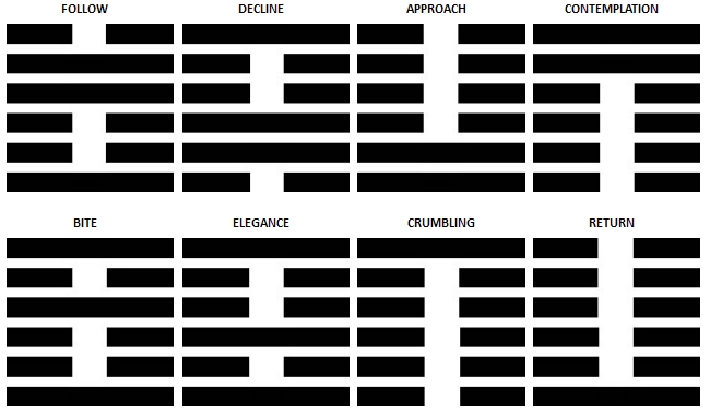 HOW TO INTERPRET A READING OF I CHING