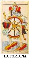 WHEEL OF FORTUNE CARD - RIGHT AND REVERSE - THE BEST FREE ONLINE TAROT CARD READING FOR LOVE CAREER LUCK